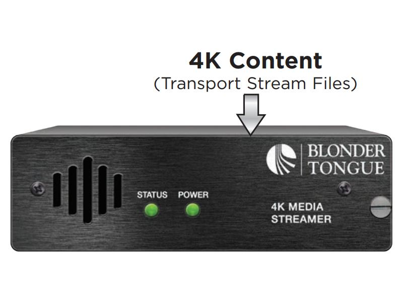 4K Media Streamer 4K Content over RF or IP Media Streamer by Blonder Tongue