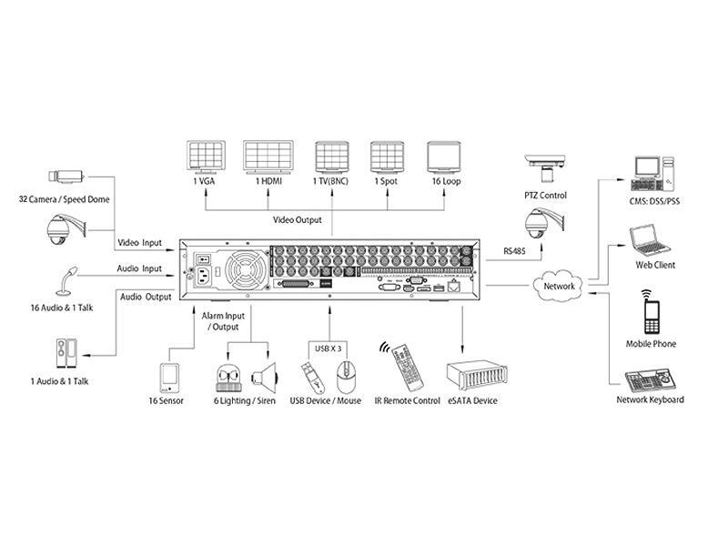 DVR-FLEX16E 16 CH High Performance 2U DVR with DVD-RW and 1TB HD by ICRealtime