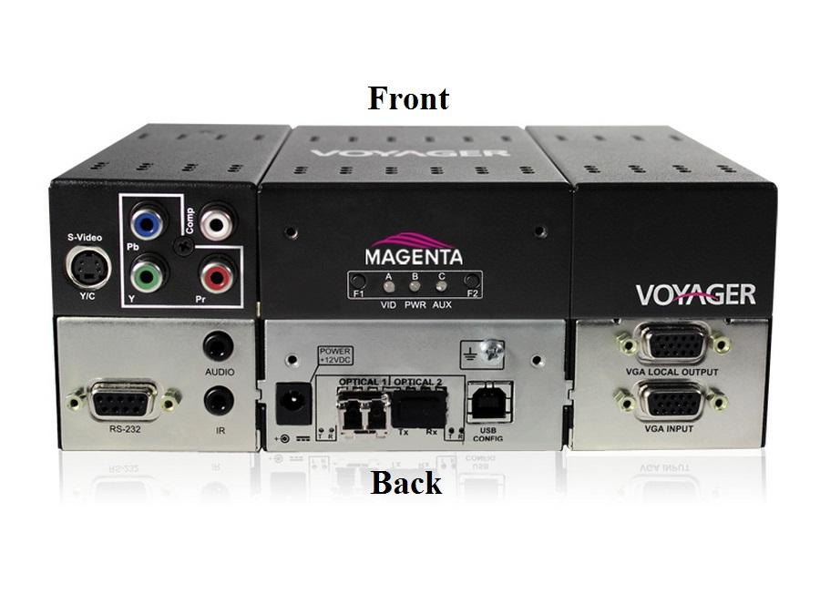 2310008-01 2-p Extender (Transmitter) with VGA/S-Video/YUV/Audio/RS-232/One MMF SFP by Magenta Research