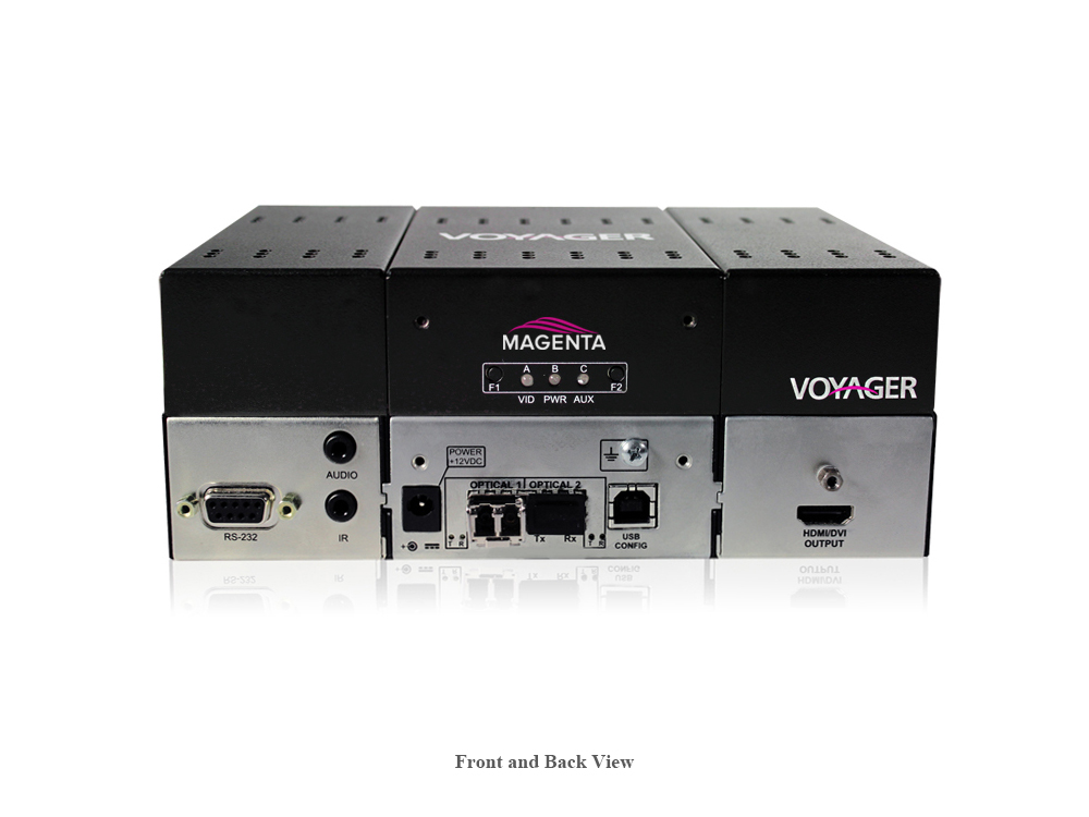 2320007-01-MM 2-port Extender (Receiver) with HDMI (HDCP)/Audio/RS-232/One MMF SFP by Magenta Research