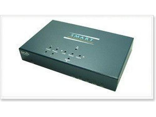 DAD-U100 VGA to DVI Converter Dual VGA/DVI output (Medical Certified) by Ophit