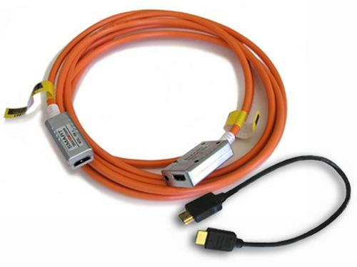 HDM-B015 HDMI Optical Extender Fiber Cable 15m (45ft) 1080p/HDCP by Ophit