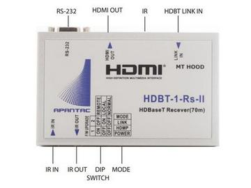 HDBT-1-Rs-II-POE HDMI Extender (Receiver) over CAT 5e/6 up to 70m with POE by Apantac