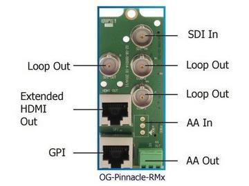 OG-Pinnacle-RM-X openGear Rear Module for OG-MicroQ-MB w HDMI extender by Apantac