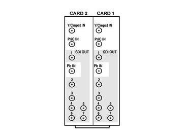 RM20-9021-B/S-DIN 20-slot Frame Rear I/O Module (Split) Comp by Cobalt Digital