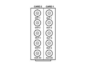 RM20-9363-A/S 20-slot Frame Rear I/O Module (Split) BNC Analog Reference by Cobalt Digital
