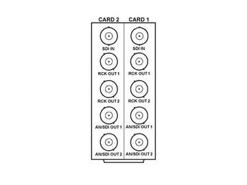 RM20-9501-A/S 20-slot Frame Rear I/O Module (Split) 3G/HD/SD-SDI by Cobalt Digital