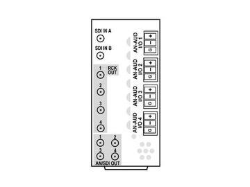 RM20-9501-F-DIN 20-slot Frame Rear I/O Module (St W/Hi-D) 3G/HD/SD-SDI by Cobalt Digital