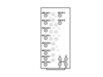 RM20-9901-F-HV-HDBNC 20-slot Frame R I/O Mod (St W/HiVent) 3G/HD/SD-SDI by Cobalt Digital