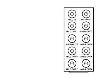 RM20-9910AV-B 20-slot Frame Rear I/O Module (Stand Wdth) Analog Video by Cobalt Digital