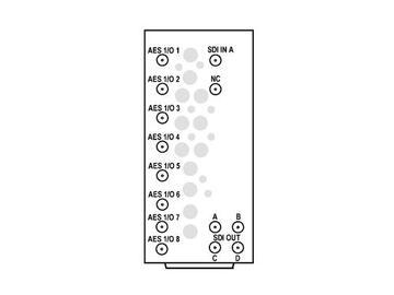 RM20-9931-F-HV-HDBNC 20-slot Frame R I/O Mod (St W/Hi-Vent) 3G/HD/SD-SDI by Cobalt Digital