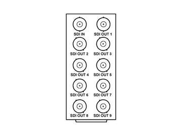 RM20-9002-A 20-slot Frame Rear I/O Module (Stand Wdth) 3G/HD/SD-SDI by Cobalt Digital