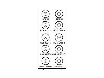 RM20-9011-A 20-slot Frame Rear I/O Module (Stand Wdth) SDI by Cobalt Digital
