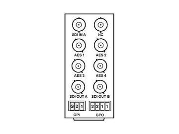 RM20-9931-D 20-slot Frame Rear I/O Module (Stand Wdth) 3G/HD/SD-SDI by Cobalt Digital