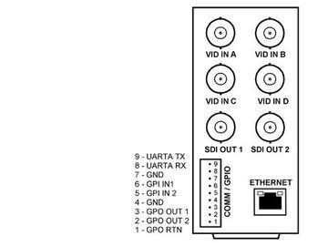RM20-9970-B 20-slot Frame Rear I/O Module (Stand Wdth) 3G/HD/SD-SDI by Cobalt Digital