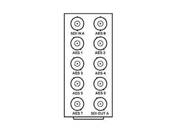 RM20-9985-F 20-slot Frame Rear I/O Module (Stand Wdth) 3G/HD/SD-SDI by Cobalt Digital