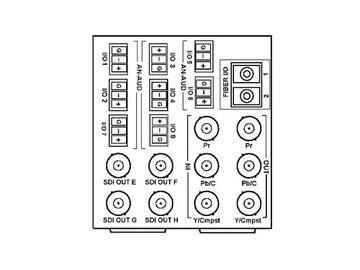 RM20-9985-XE 20-slot Frame Rear I/O Module (D Wdth) Component(w  Base RM) by Cobalt Digital