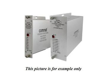 FDC80RNLR485 8 Channel Contact Closure Extender (Receiver)/RS485/Non Latching by Comnet