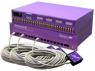 SNV64X16S 64x16 Composite Video/Audio/IR CAT5 Matrix Switcher  RS-232 Control by Smartavi